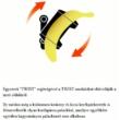 XLC Fidlock Twist Bázis Adapter WB-X04 Kerékpár Fidlock Kulacs Adapter 2021